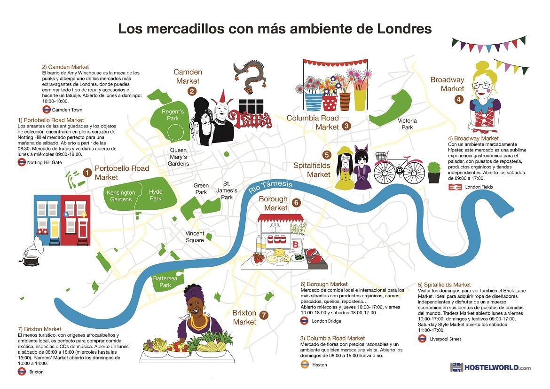Guia londres mapa for Guia mecanica de cocina pdf