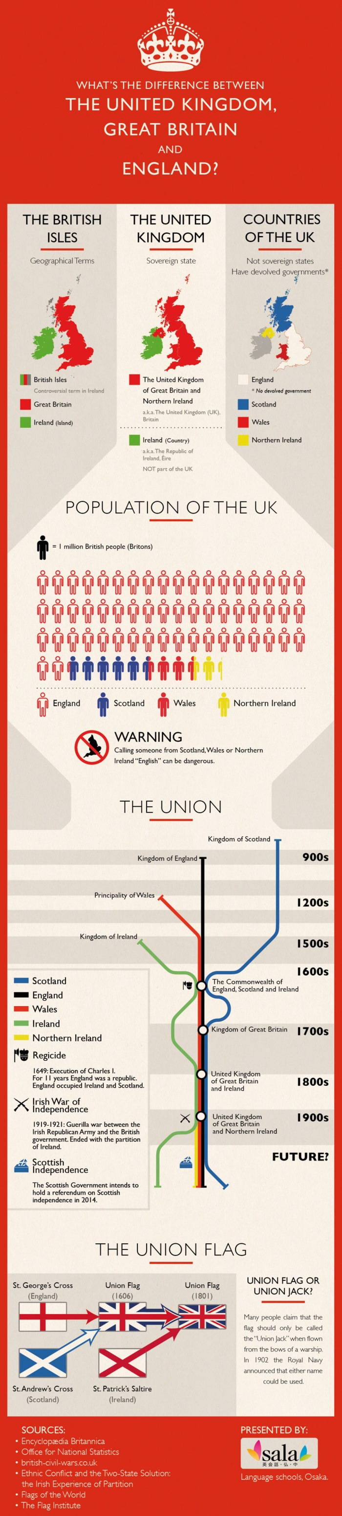 the-difference-between-the-united-kingdom-great-britain-and-england