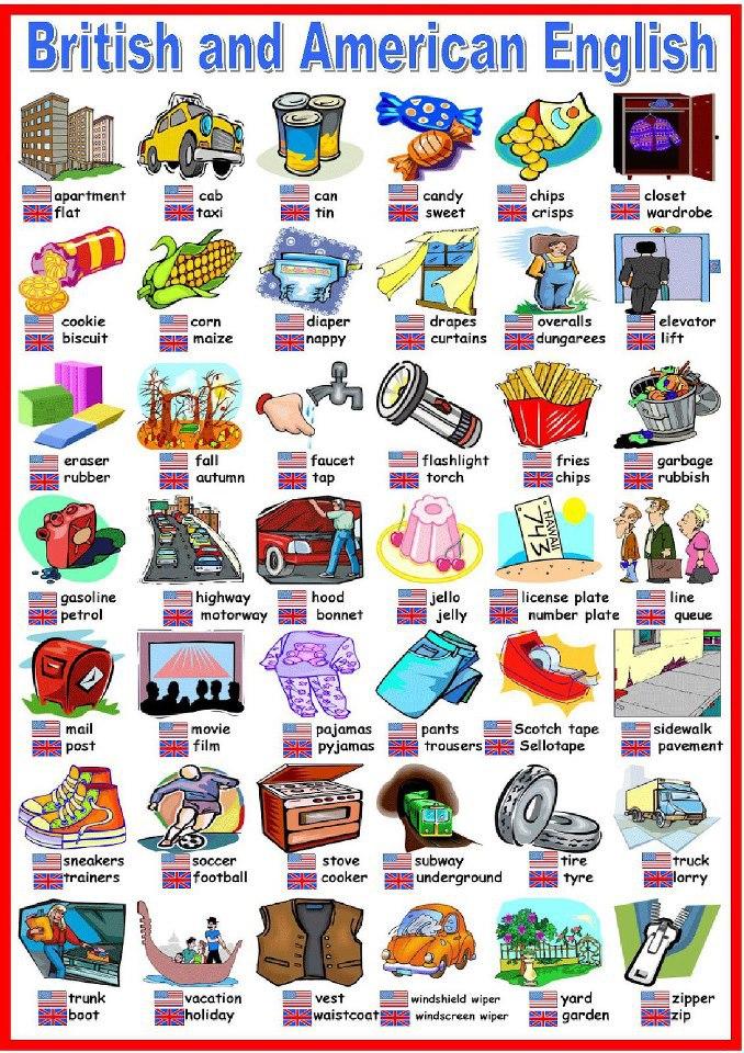 palabras en británico y americano