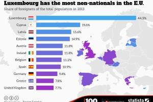inmigrantes en países europa