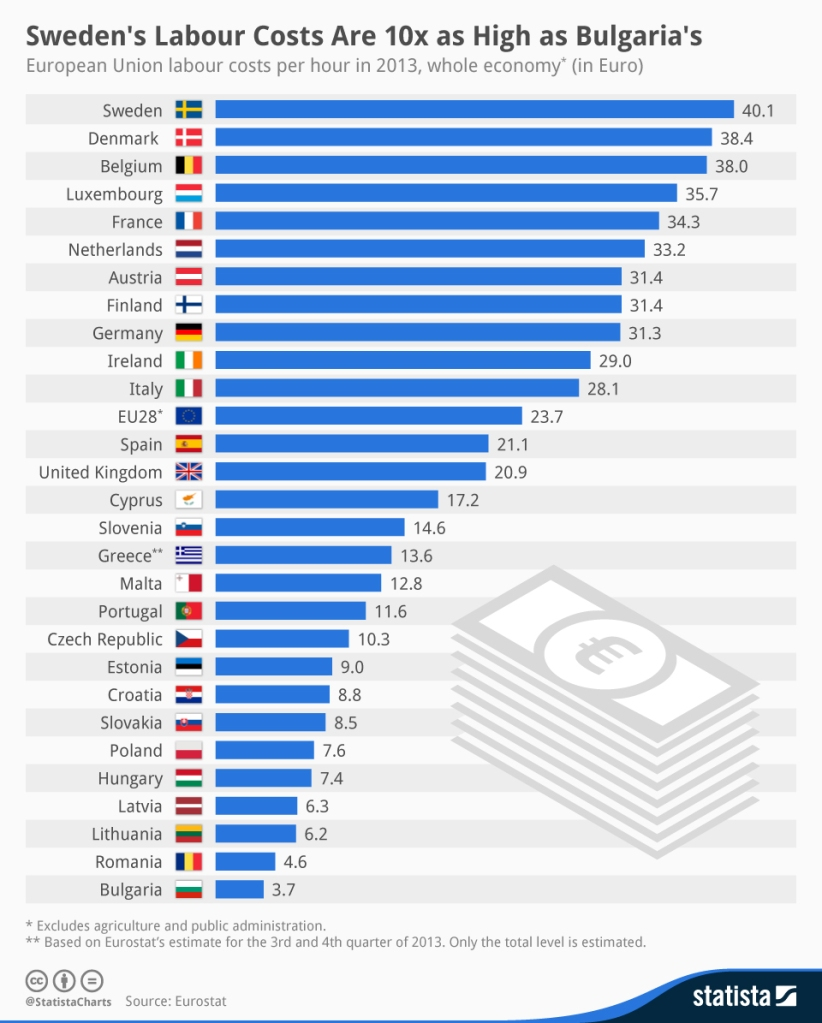 chartoftheday_2074__European_Union_labour_costs_n