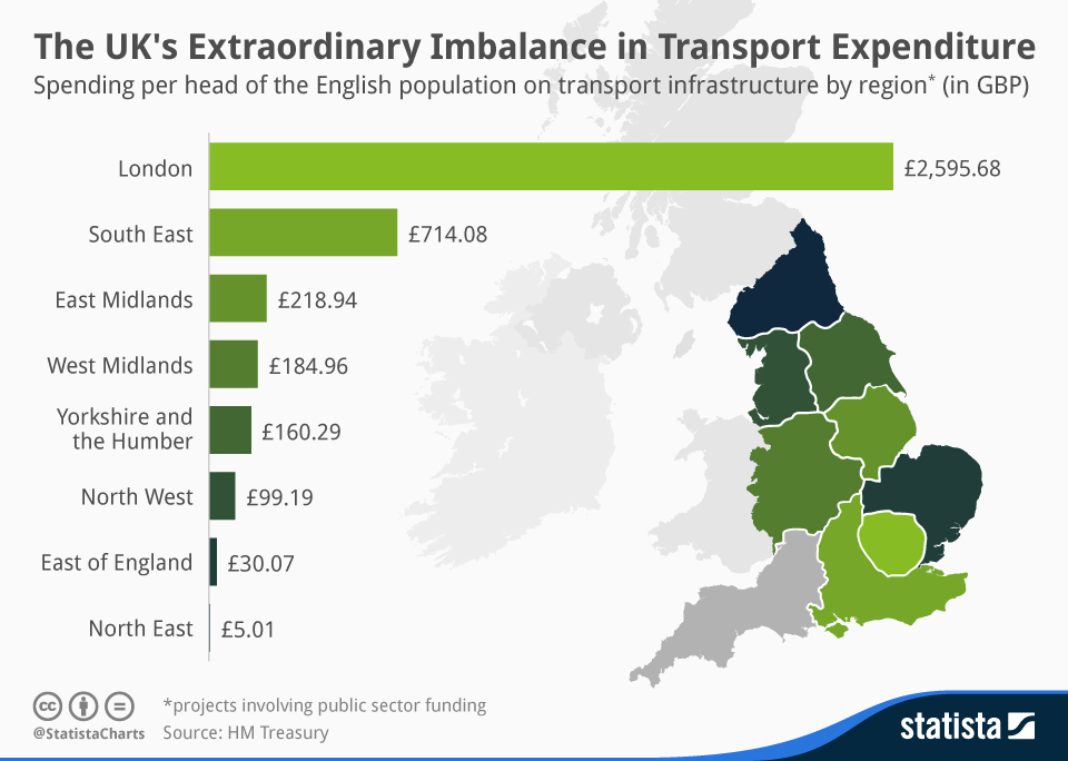 chartoftheday_2132_Spending_per_head_on_transport_infrastructure_n