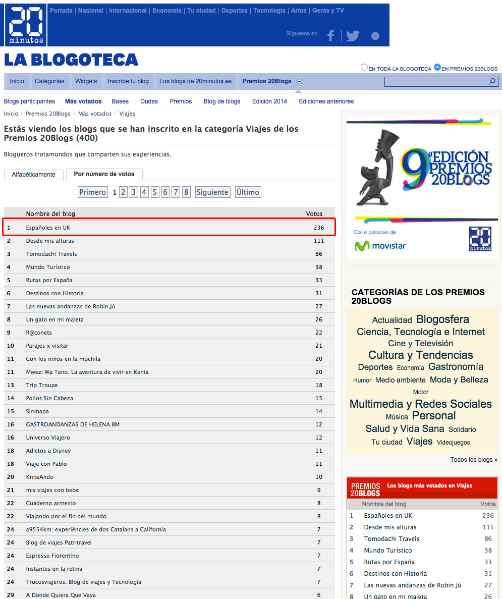 premios blogs 20minutos.es 2014
