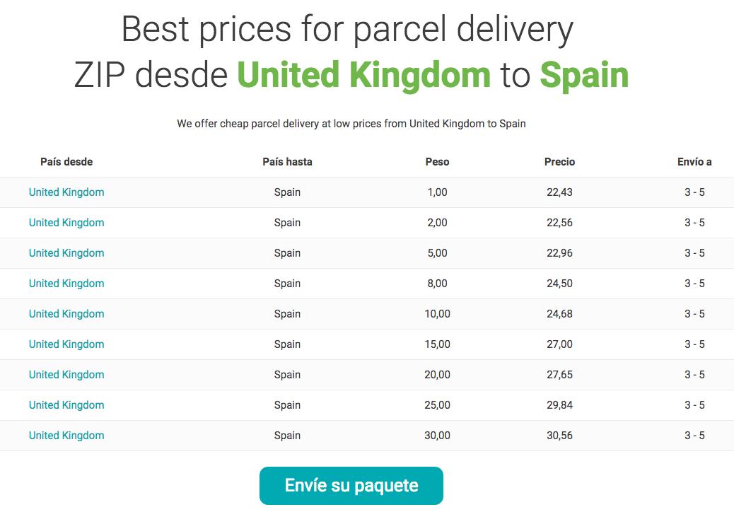 Envió de paquetes desde Reino Unido a España con la compañía Ecoparcel