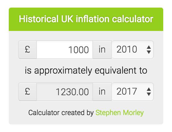 Inflación libra esterlina año 2010