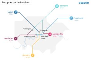 Infografía de GoEuro sobre los aeropuertos de Londres y el transporte hasta la ciudad