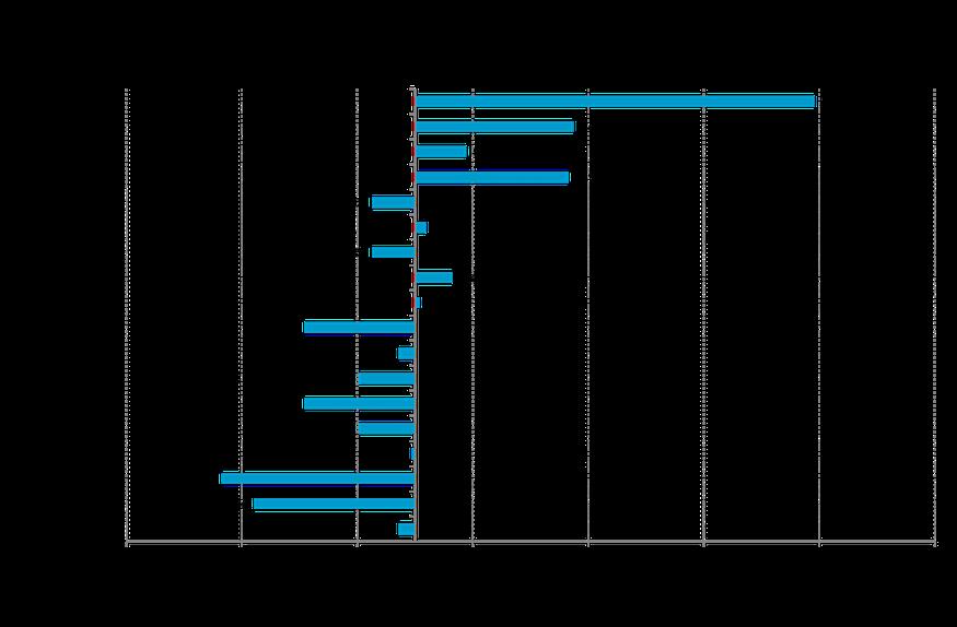 El coste del ocio en Reino Unido