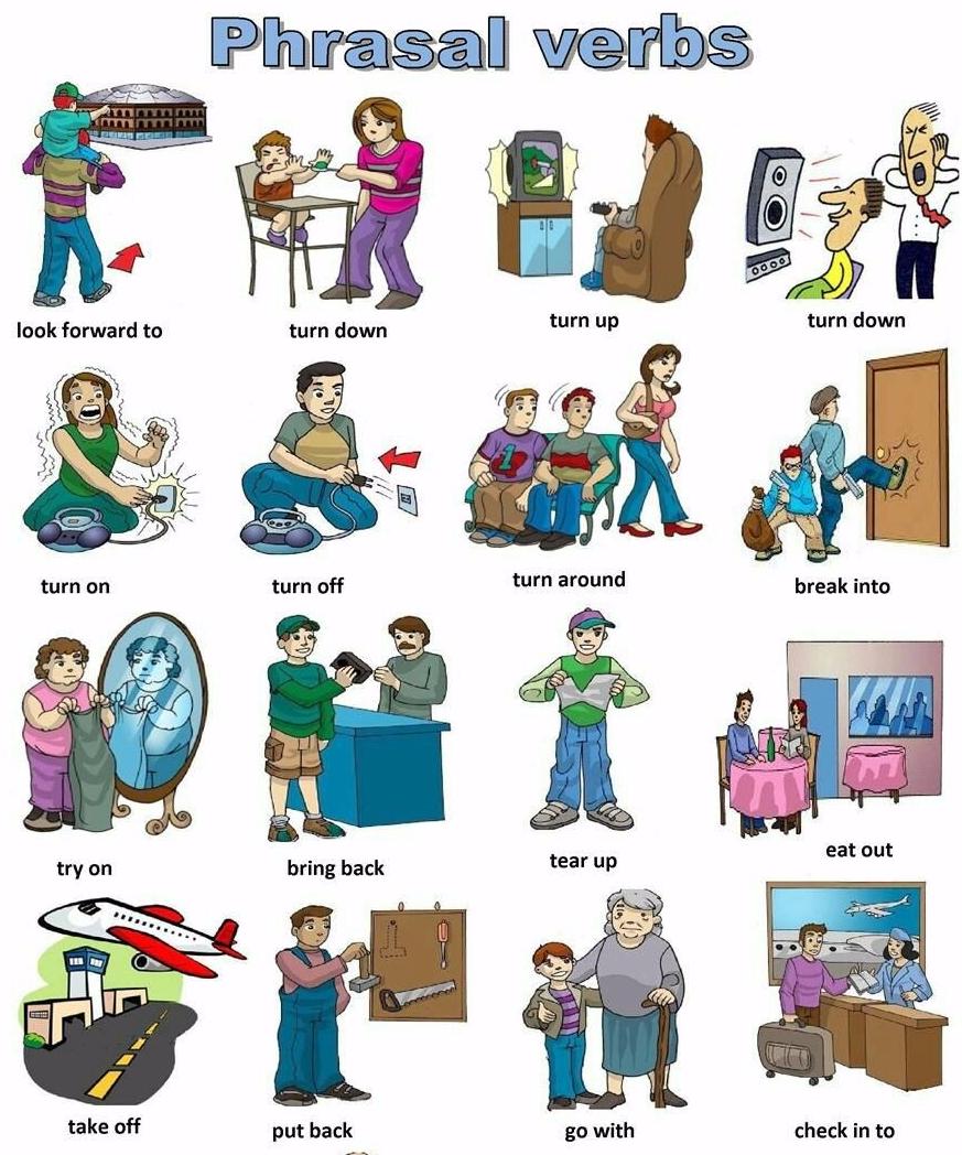 Put Away Clothes En Espanol ~ Lista de los verbos compuestos phrasal verbs en