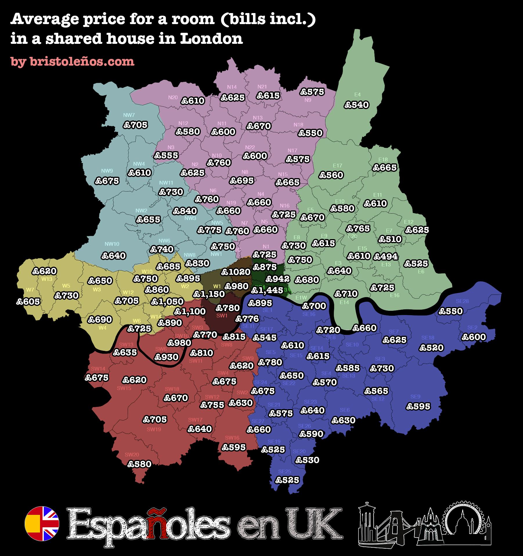 Alojamiento en Londres: barrios y mapa precios de las habitaciones